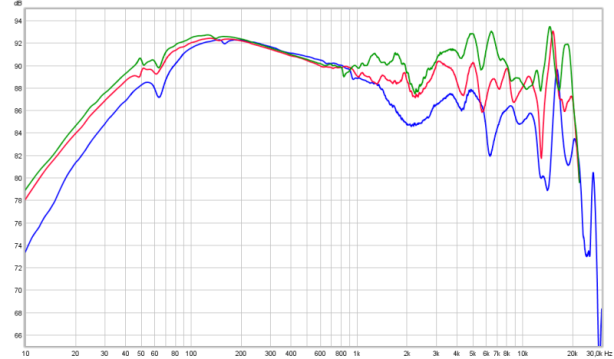HD650 Bl vs HD650 BL+new pads vs HD650 veiled