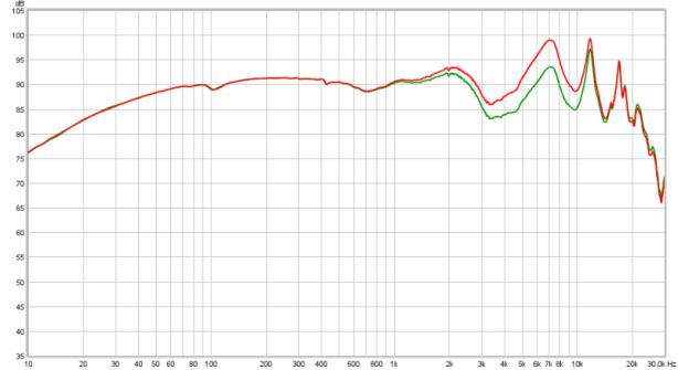K702 filter vs stock