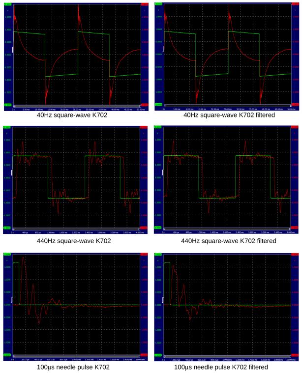 SQR stock vs filtered