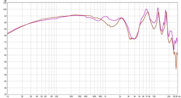 K712 (bn) vs K702 with K7XX pads (pu)