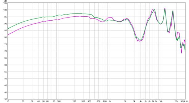 K7XX (pu) vs K702 with K7XX pads