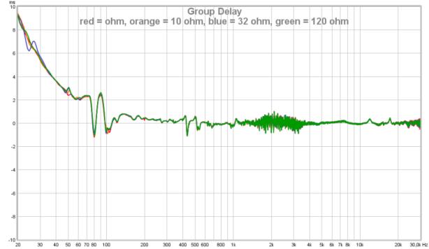 GD output R