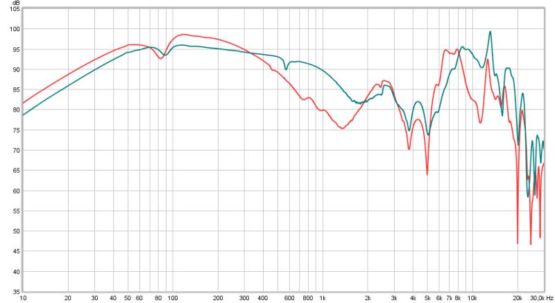 HD330 stock pads vs HD660Pro pads