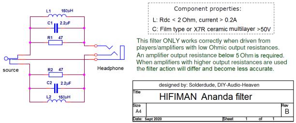 Ananda filter schematic