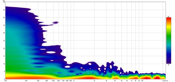 Spectr LCD XC L