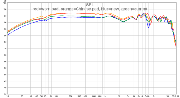 4 pads compared HD58X (modif)