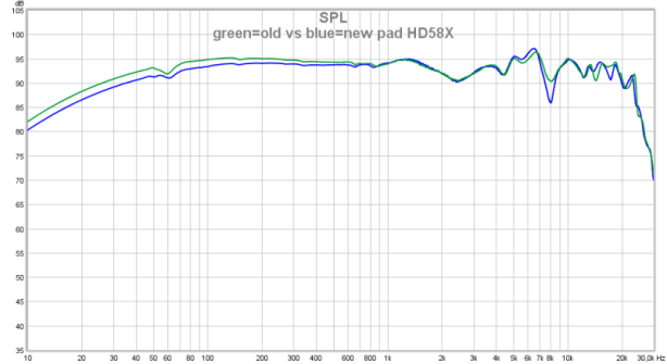 HD58X old vs new pad normal view