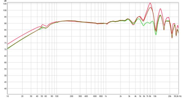 stock, vs TP vs TP+filt