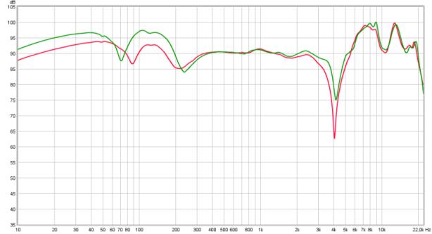 no inner felt ring (grn) vs stock (red)