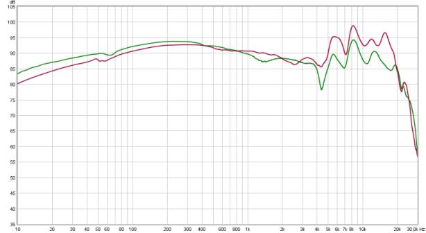 DT880 orig vs filtered 880BE