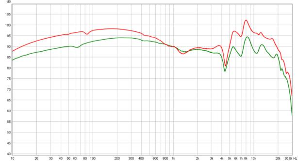 DT880 orig vs rey filtered